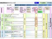 排水樋管周辺地域の浸水に関する検証委員会(第3回)①