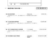 5月補正予算、「川崎じもと応援券」について